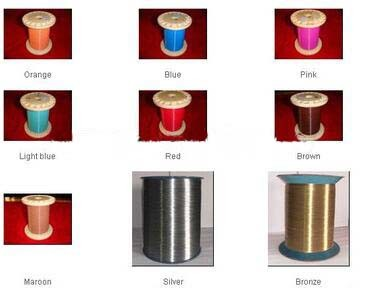 Nylon Coated Metals Wire for Document Binding pictures & photos