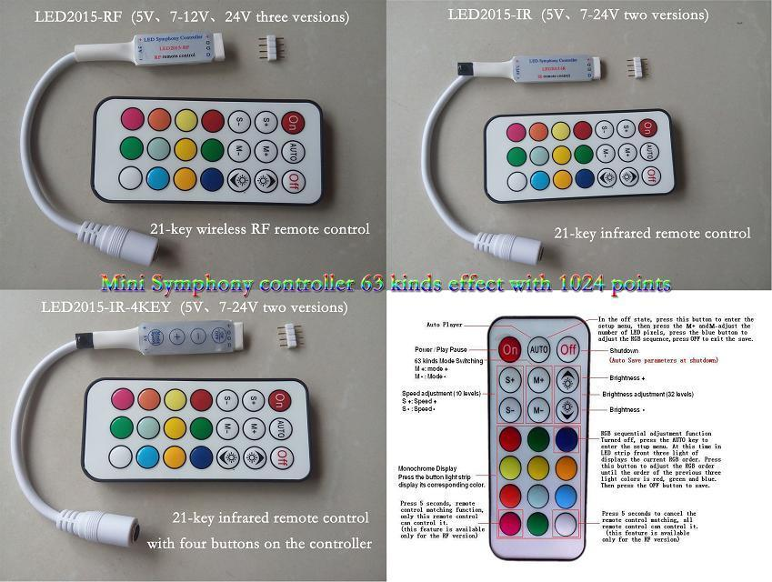 [Hot Item] LED Mini Controller (2015-X)