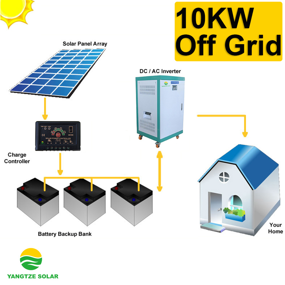 [Hot Item] Yangtze Complete Home Solar System off Grid for 10000W with  Solar Panel Kit
