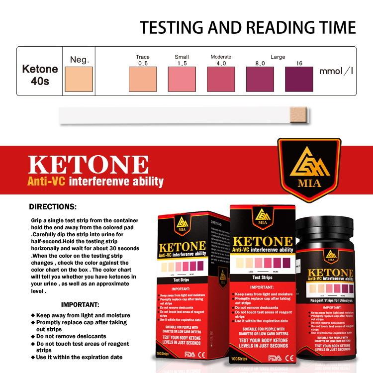 China Amazon Gold Supplier Urine Ketone Test Strips Urs 1k China