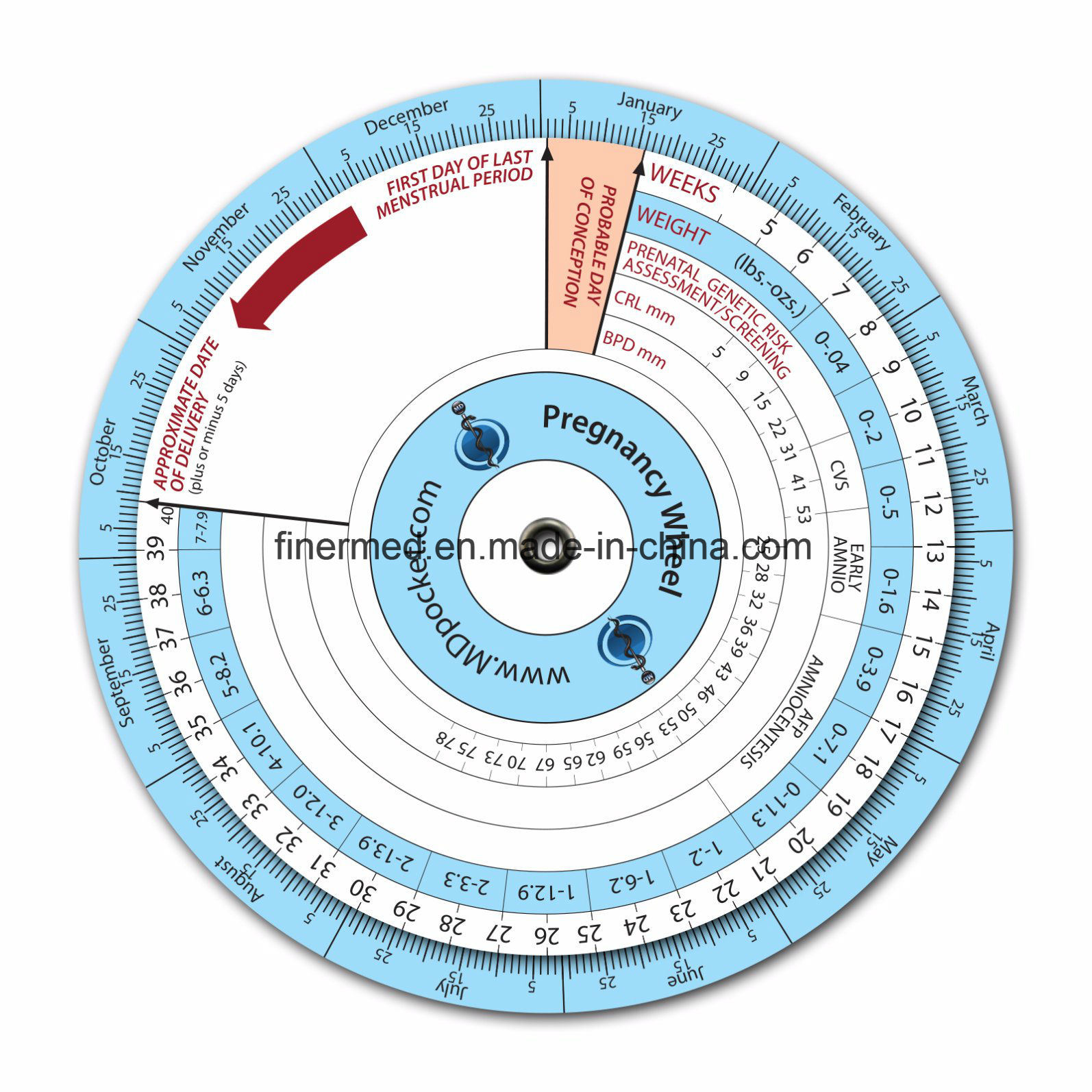 pregnancy calculator wheel