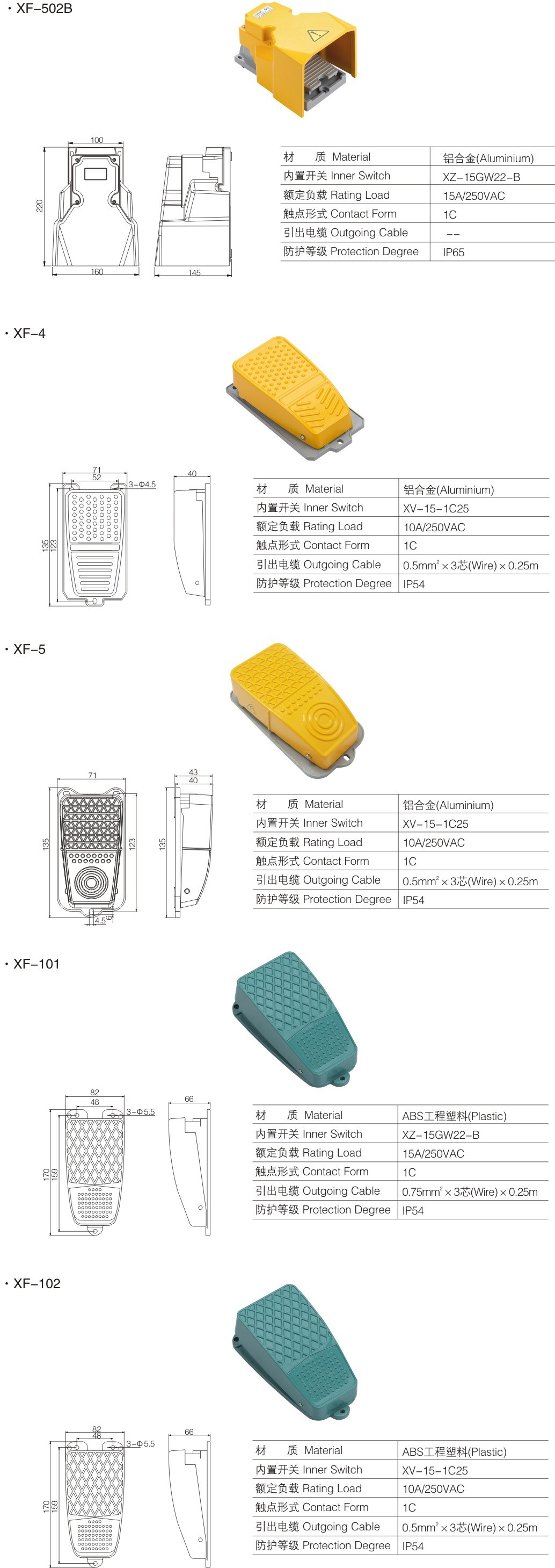 China Professional Manufacturer Of Gp21 Pedal Foot Switches Selector Switch Wiring Diagram