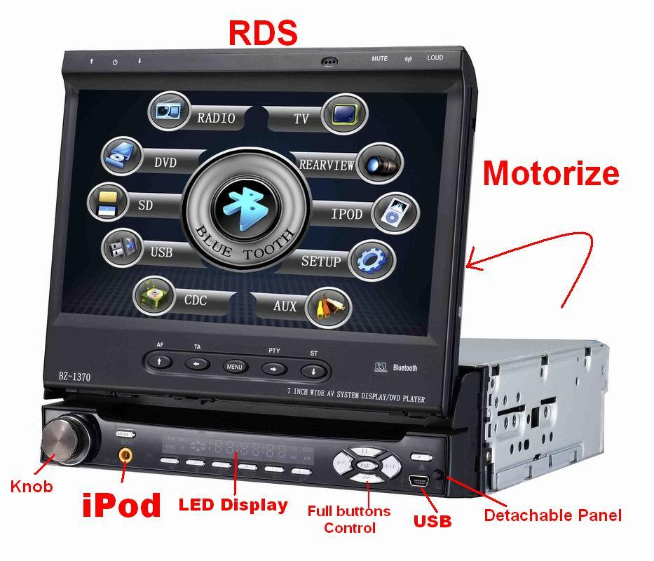 China iPod Connection Single DIN Car DVD Player Without GPS - China ...
