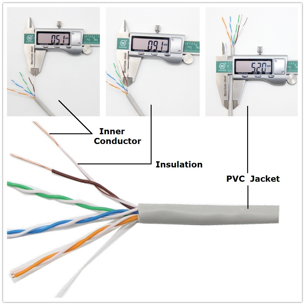 MicroConnect UTP CAT5e STRANDED 100m CCA