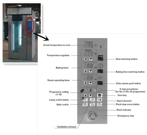 Rotary Oven Bakery Equipment (R4060E)