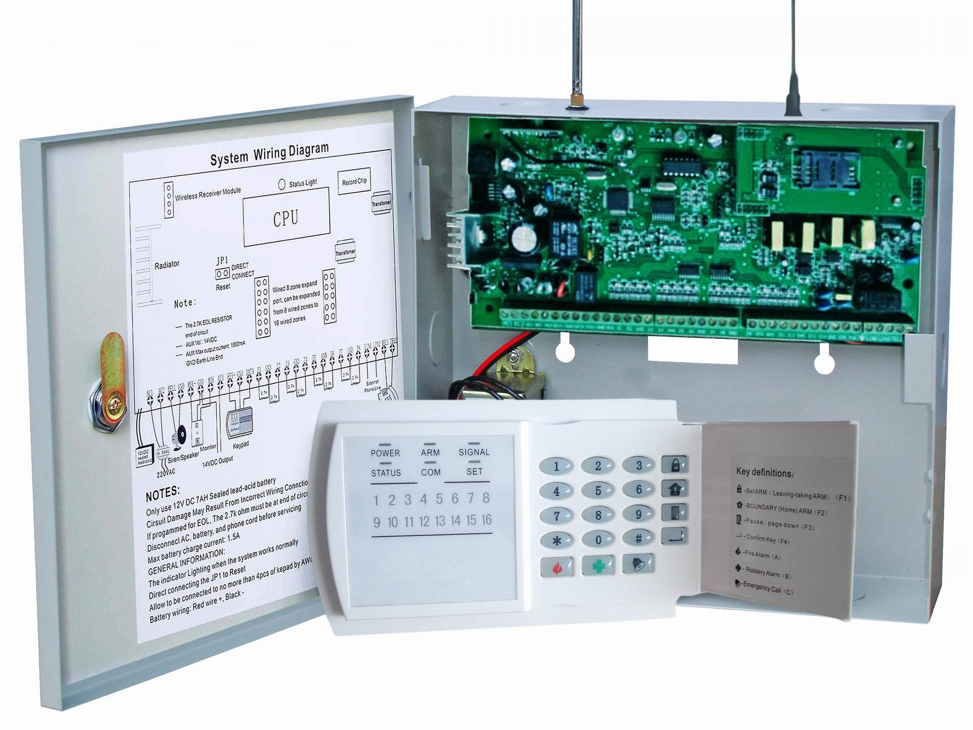 China PSTN GSM Security Home Alarm System with 32 Zones (GSM-816-16R) -  China Alarm System, Home Alarm System | Gsm Alarm System Wiring Diagram |  | Ease Security Co., Ltd.
