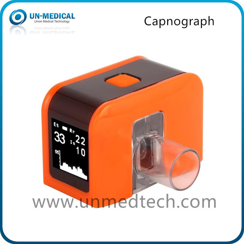 China Co2 Monitor, Co2 Monitor Manufacturers, Suppliers, Price |  Made-in-China com