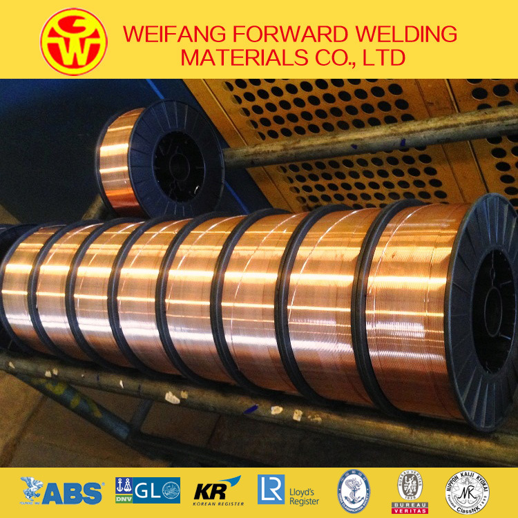 1.2mm 15kg/Plastic Spool MIG Welding Wire (MIG Wire) Welding Product for Welding Oil Pipeline