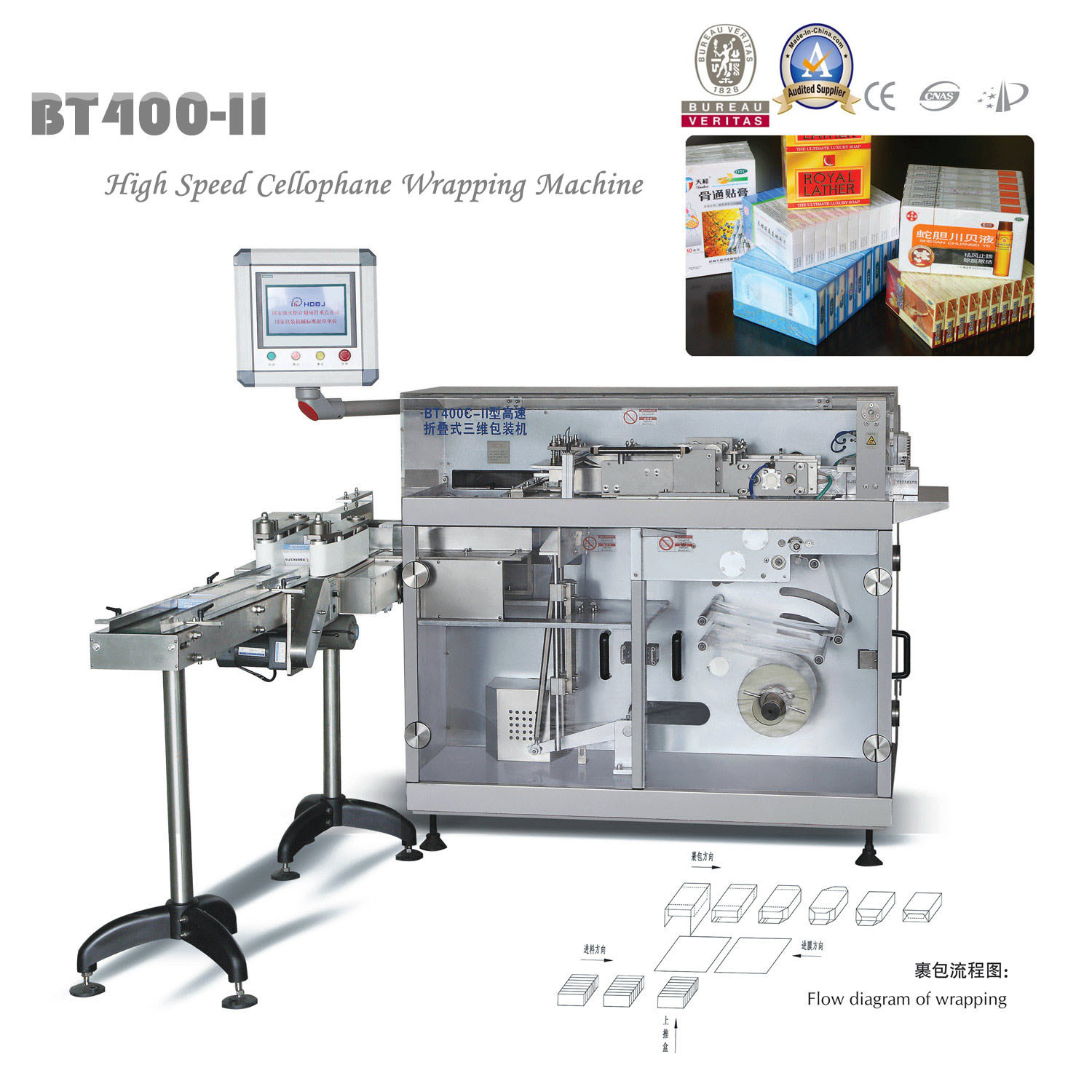 High Speed Automatic Mult-Cartons Wrapping Machine (BT-400-II)