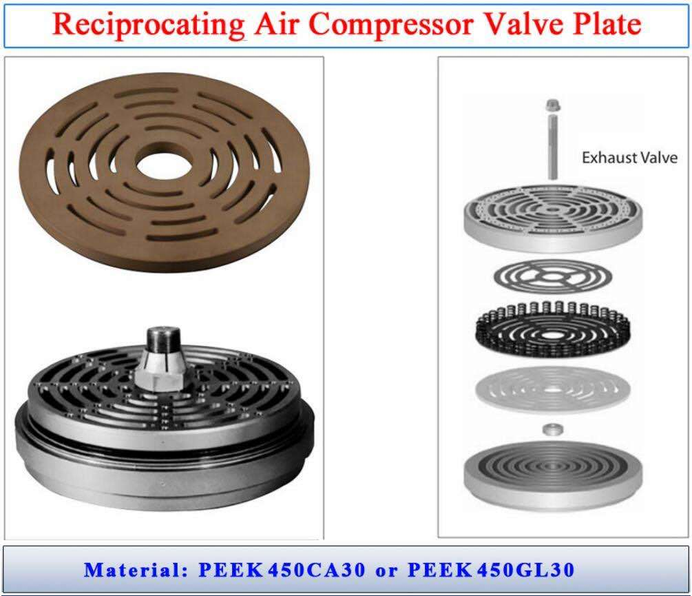 China Neuman  Borsig  Ingersollrand  Hoerbiger Compressor Reciprocating Air Compressor Valve