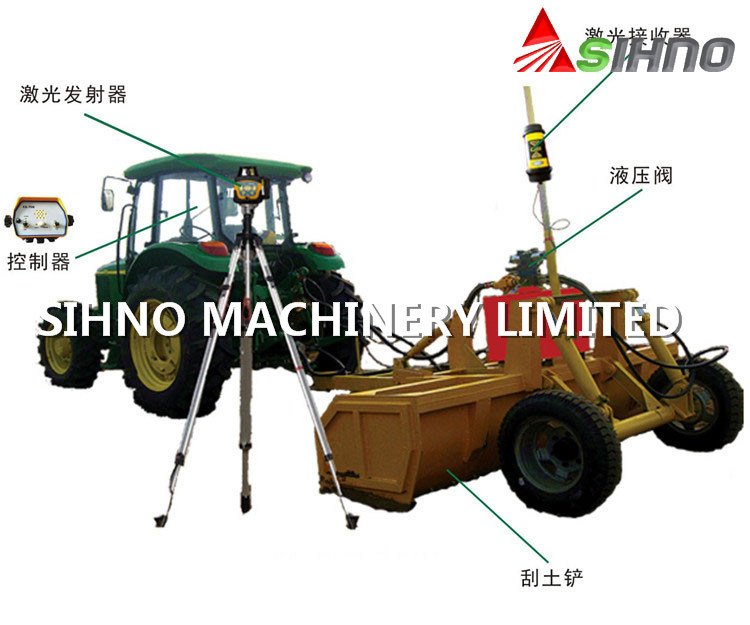 China Supplier Land Leveler / Farm Land Leveler
