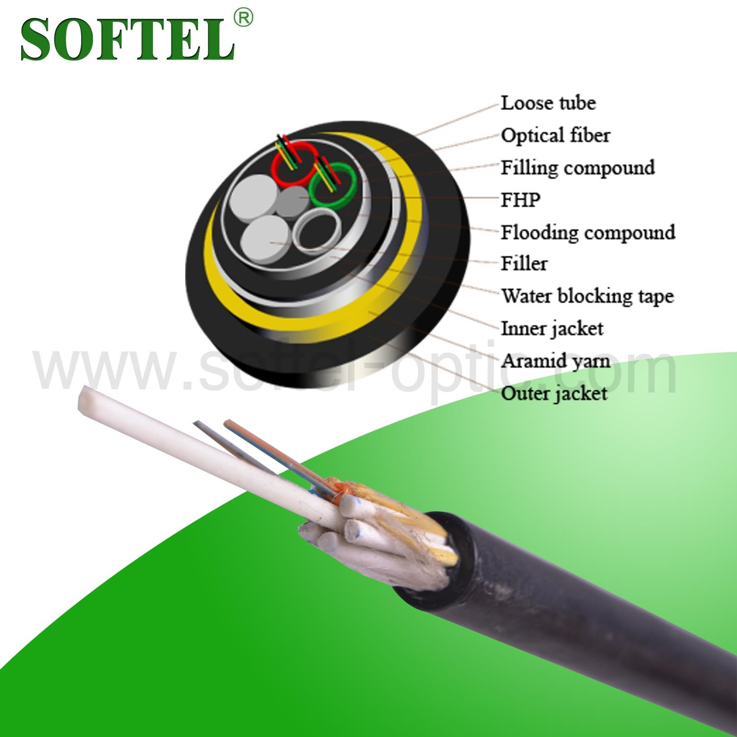 Fiber Optical Otdoor Cable Aerial Outdoor ADSS