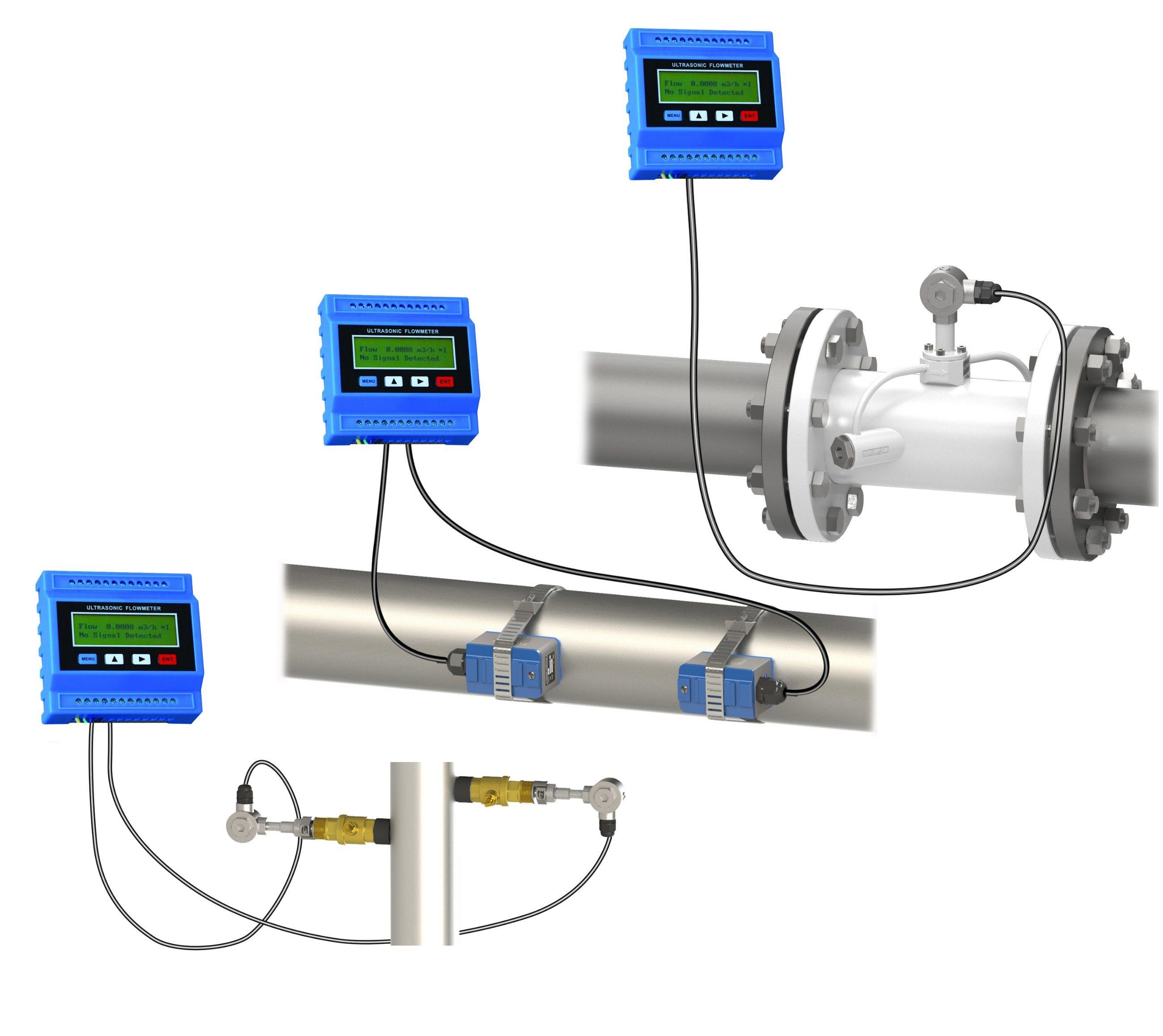 China Tipos De Medidores De Flujo Wall Mounted Fixed Ultrasonic Water Meter  Flowmeter - China Ultrasonic Water Meter [ 2317 x 2601 Pixel ]