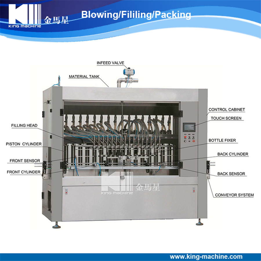 China factory price automatic fruit jam paste filler machine china factory price automatic fruit jam paste filler machine china oil bottling machine oil filling machinery ccuart Images