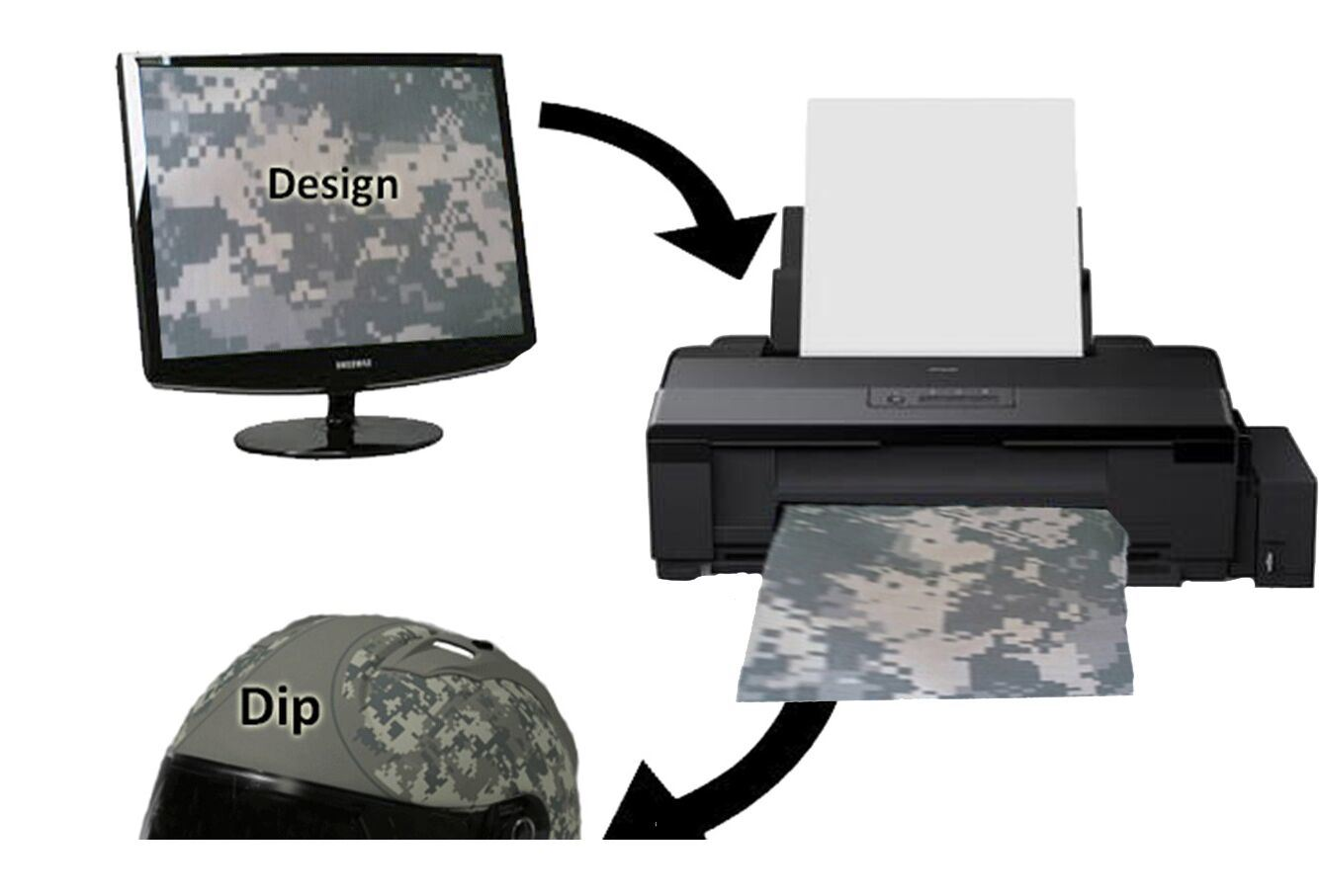 photograph about Printable Hydrographic Film known as China Tsautop A3 A4 Dimensions Drinking water Shift Printing Printable