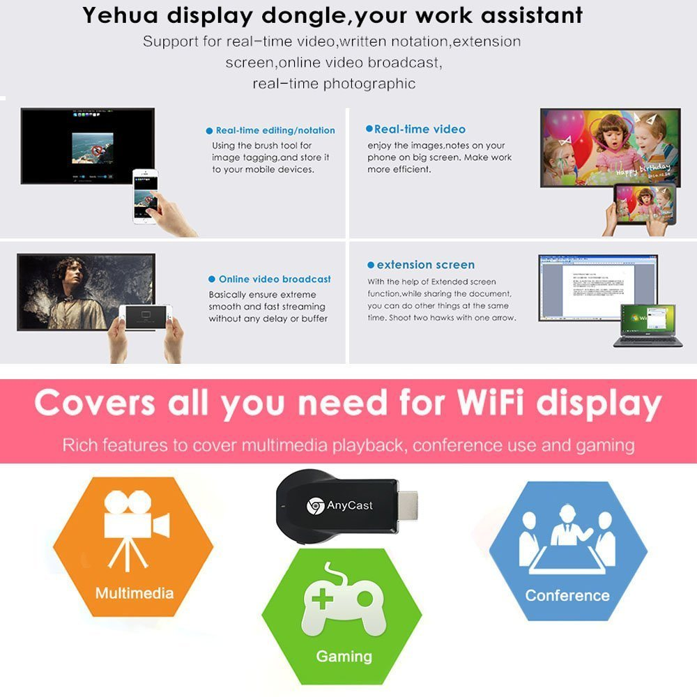 China Airplay Miracast Tv Dlna 1080p Anycast M2 Plus Wifi Display To Hdmi Dongle Receiver