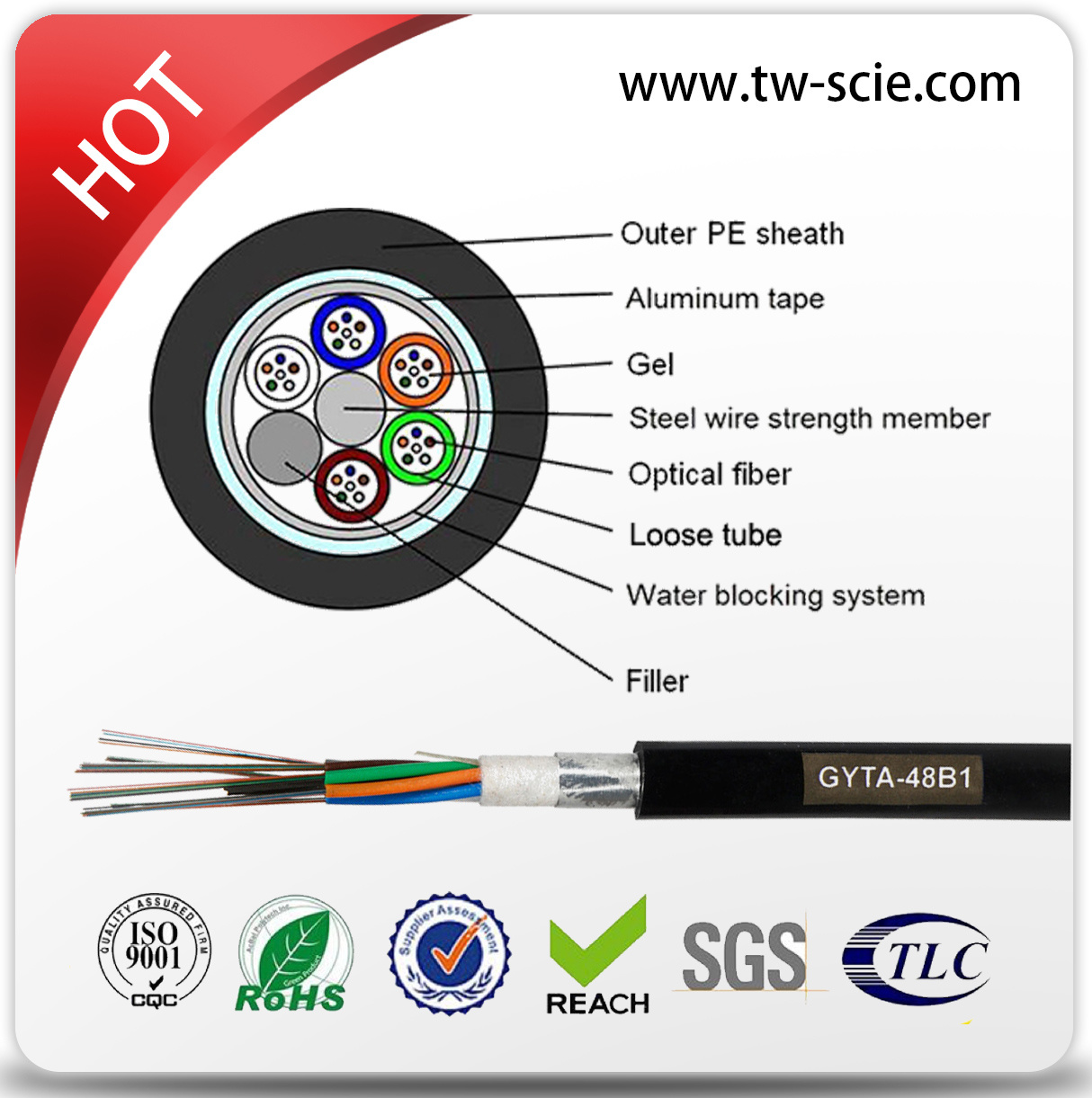 China Fiber Optic Cable Armour GYTA for Aerial and Duct Laying ...