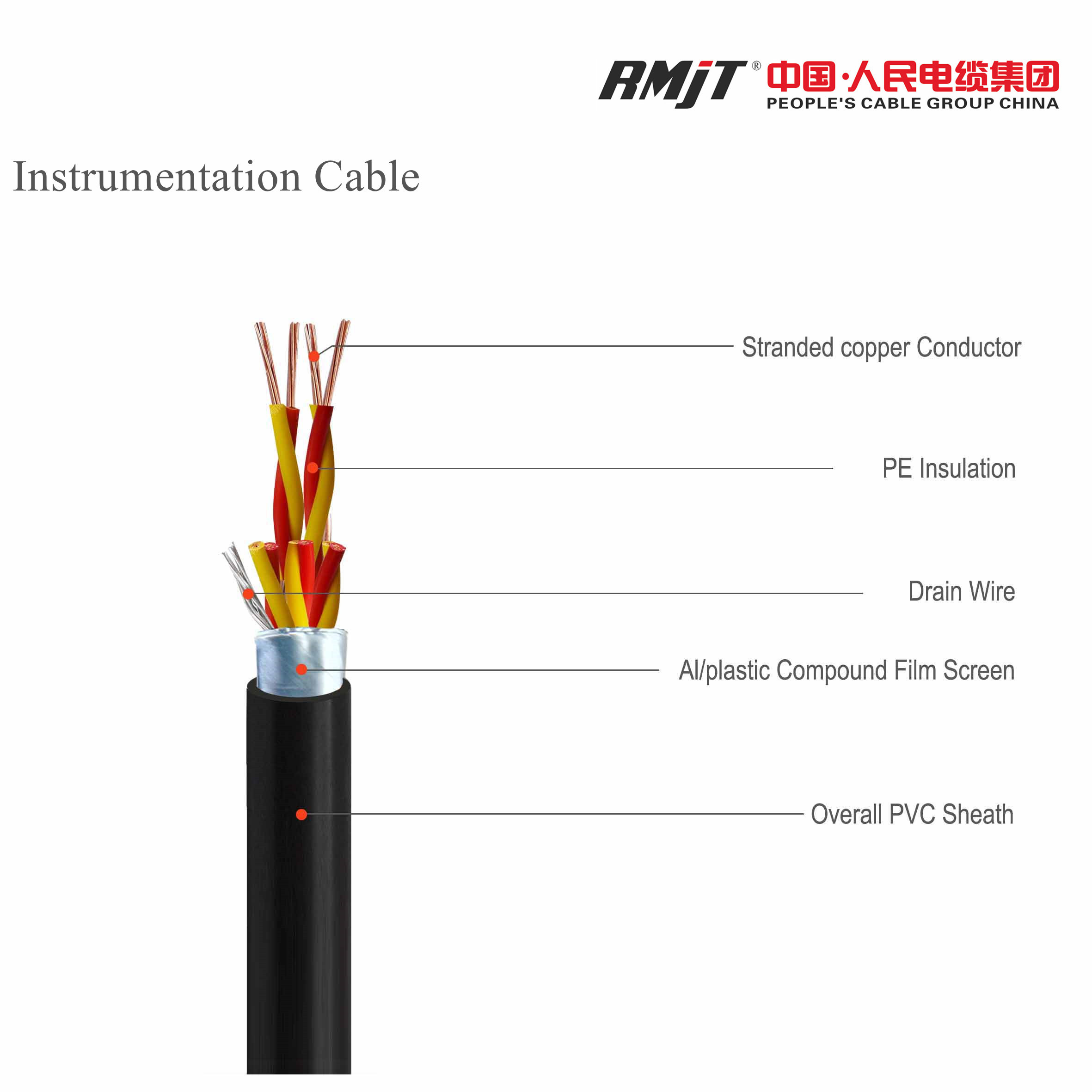 China Computer Cable, Instrument Cable, Communication Cable ...