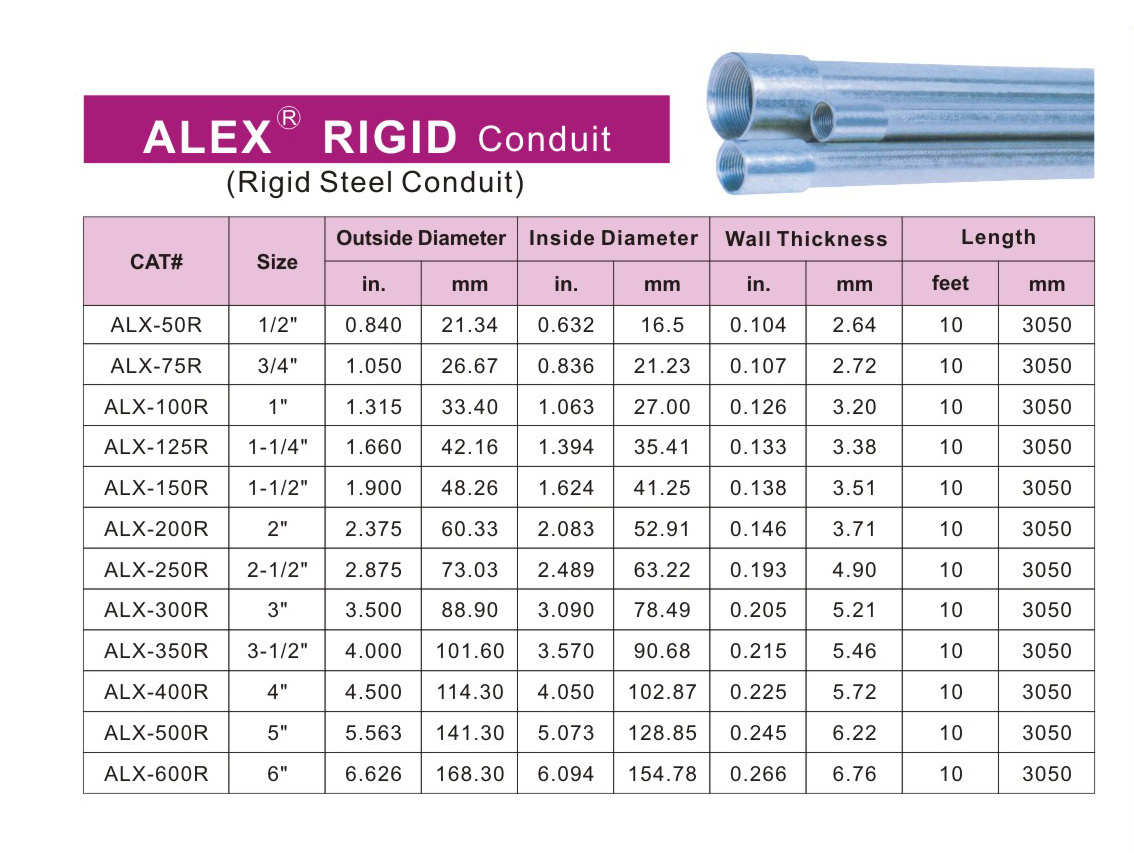 Conduit size fashionellaconstance pvc conduit size chart dolap magnetband co keyboard keysfo Image collections