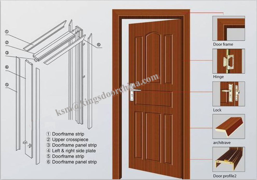 China Bifolding Wooden Doors And Windows Inserts Decorative Door Photos Pictures Made In China Com,Pinterest Home Wedding Decoration