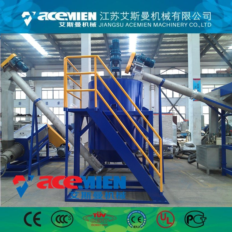 China Low Cost & Environmental Waste Plastic Pyrolysis Pet