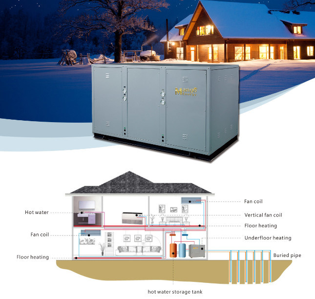 Winter -25c Floor Heating/Air Heatinghot Water /Water Source Heat Pump