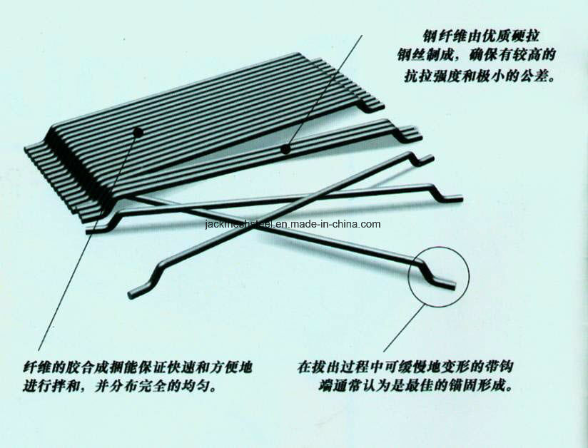 China Reinforcing Bar Support Rebar Support Chair Wire Parts ...