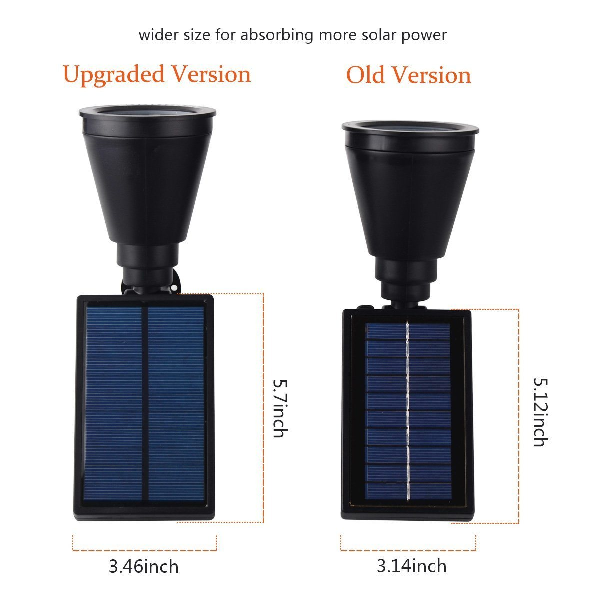 2-in-1 Solar Light Spotlight Outdoor LED Landscape Lighting Waterproof Wall Light Security Night Lights for Tree Flag Driveway Yard Garden