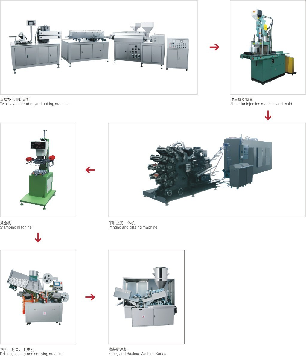 Automatic Full-Plastic Tube Extrusion Tube Making Line