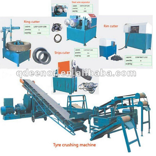 China Rubber Powder Producing Machine /Hot Sale Waste Tyre Recycling ...