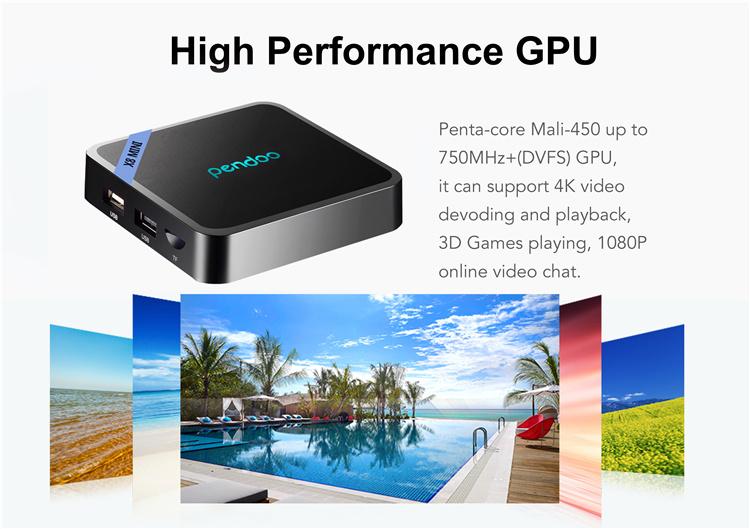 China Pendoo X8 Mini 1GB 8GB Amgolic S905W Android TV Box 4K
