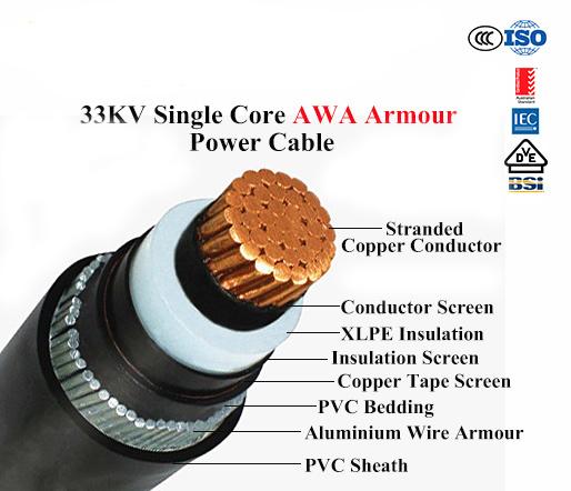 China 33kv Single Core Awa Armour Power Cable China