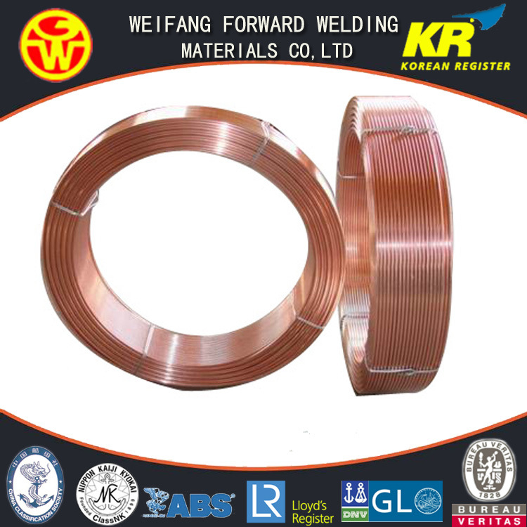 Submerged Arc Welding Wires (AWS EL8)