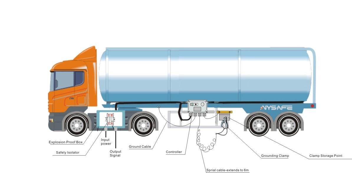 China Static Grounding and Bonding System for Trucks ...