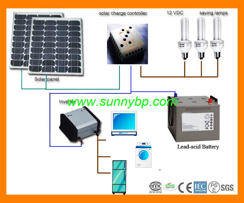 500W Solar System with Solar Charge Controller for Home pictures & photos