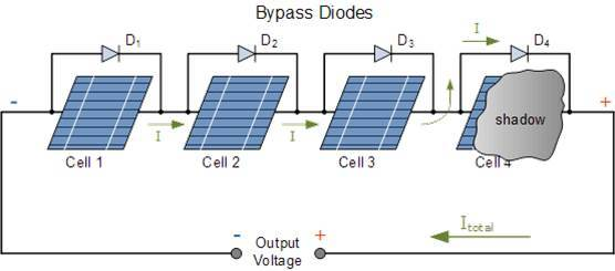 China Bypass Diodes For Solar China Csrl1545