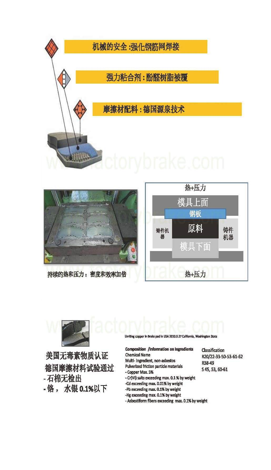 for Benz Auto Parts/Truck Part Brake Pad Wva 29202/29087/29244/29245/29253/29108 pictures & photos