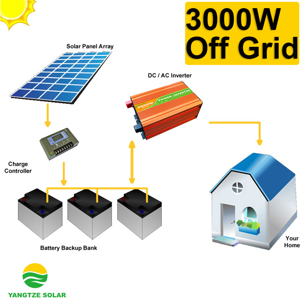 China Home Residential Stand-Alone Solar Power System 3kw - China Solar  Power System 3kw, Solar off Grid System