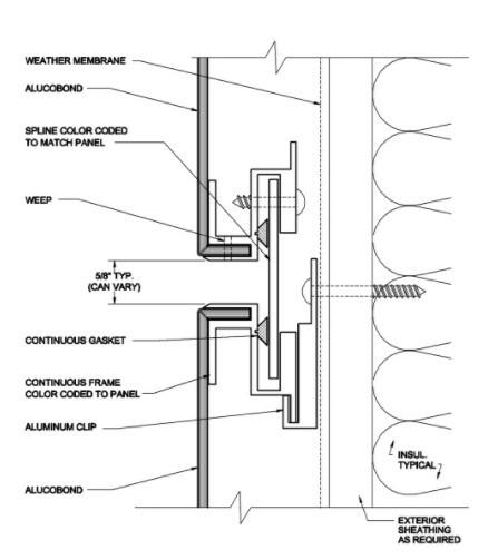 China Alpolic Installation Model - China Aluminum Composite