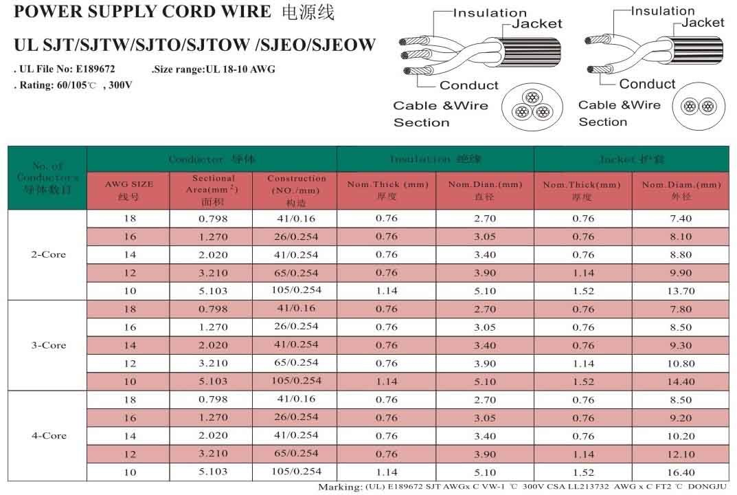 Polarized Plug Wiring Diagram from image.made-in-china.com