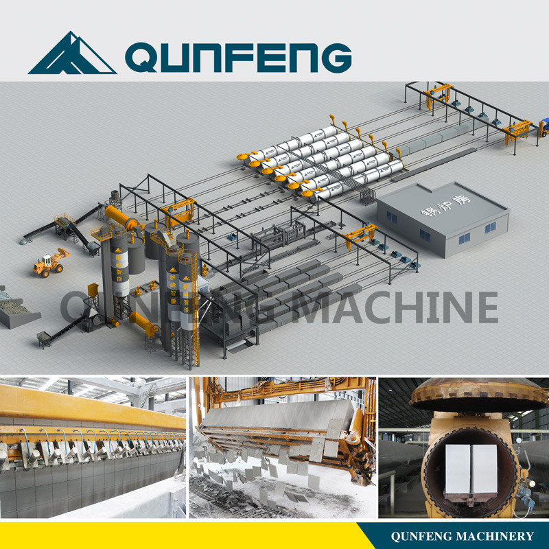 Germany AAC Block Machine Price