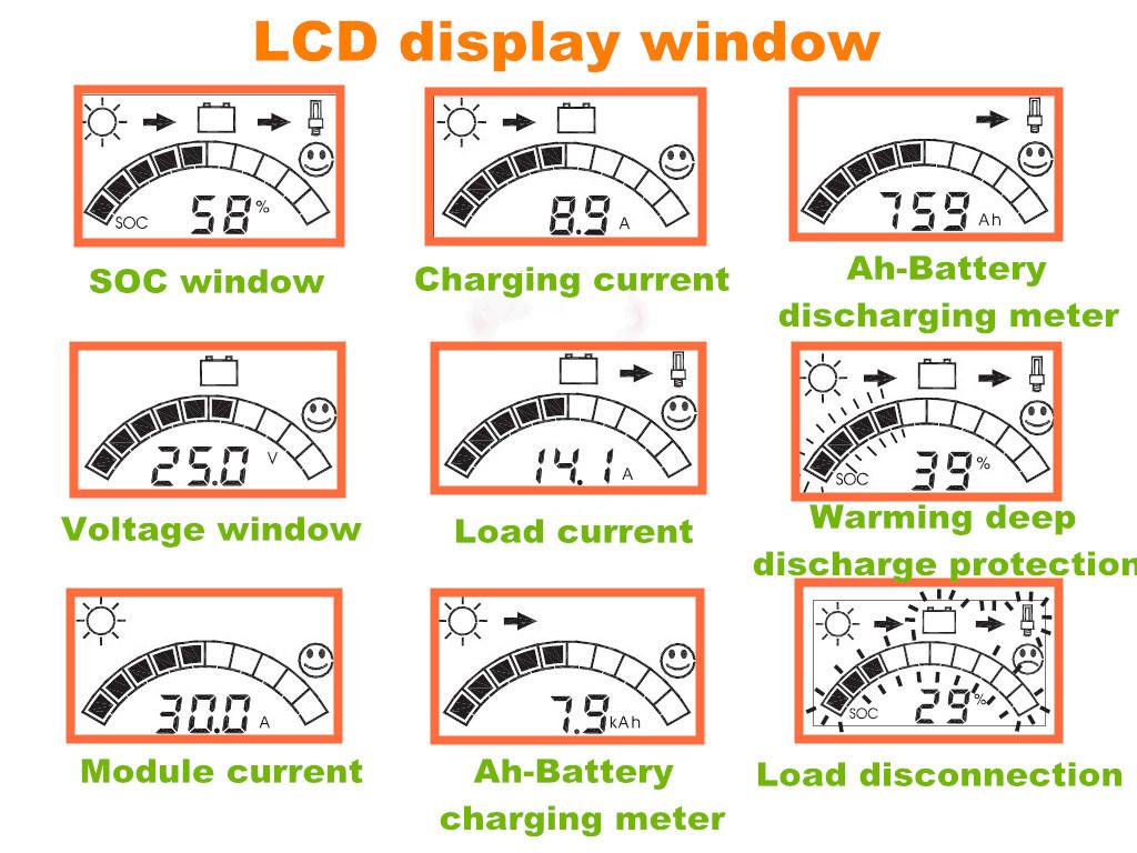 China Fangpusun Pr3030 Solar Battery Charge Controller Photos Charging