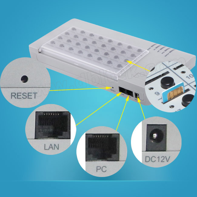 SIM Bank32 Remote SIM Card Controller for GoIP pictures & photos