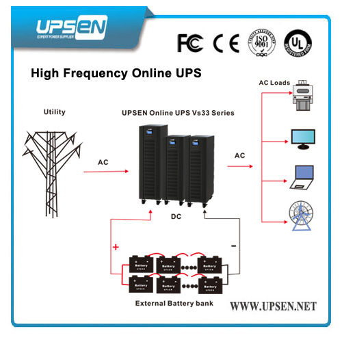 China High Frequency UPS with Long Backup Time and UPS Battery