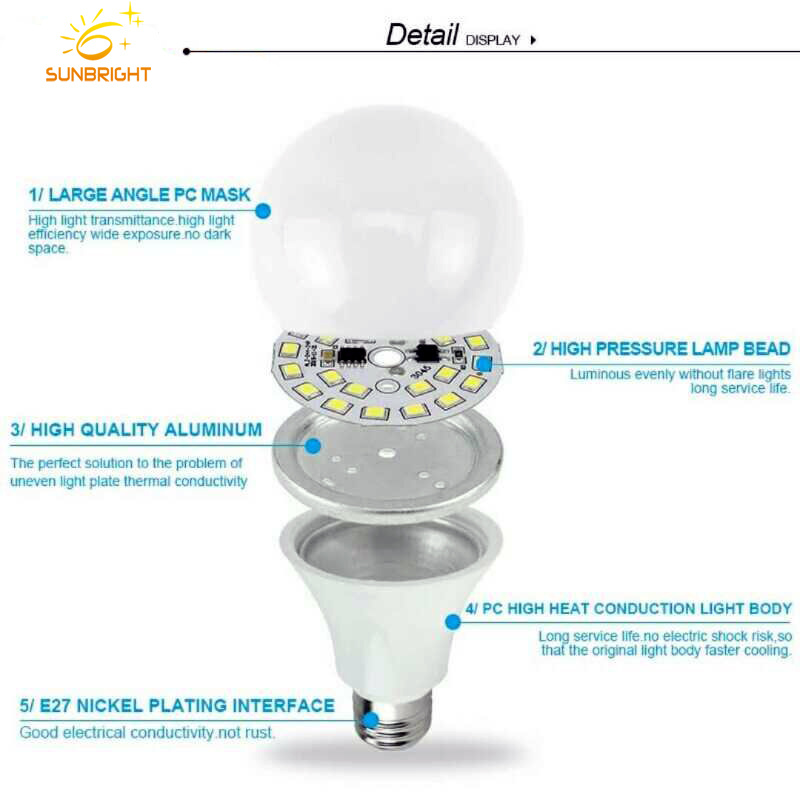 China Plastic Housing High Brightness E27 18W LED Bulb with Good Raw ...