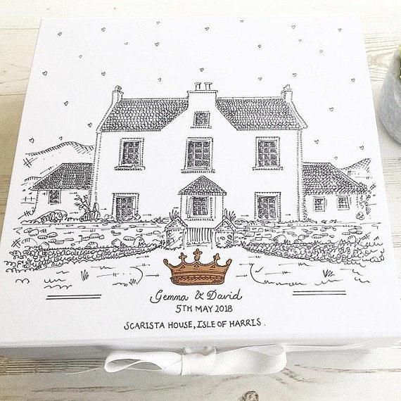 Wholesale Art Wedding Gift - Buy Reliable Art Wedding Gift