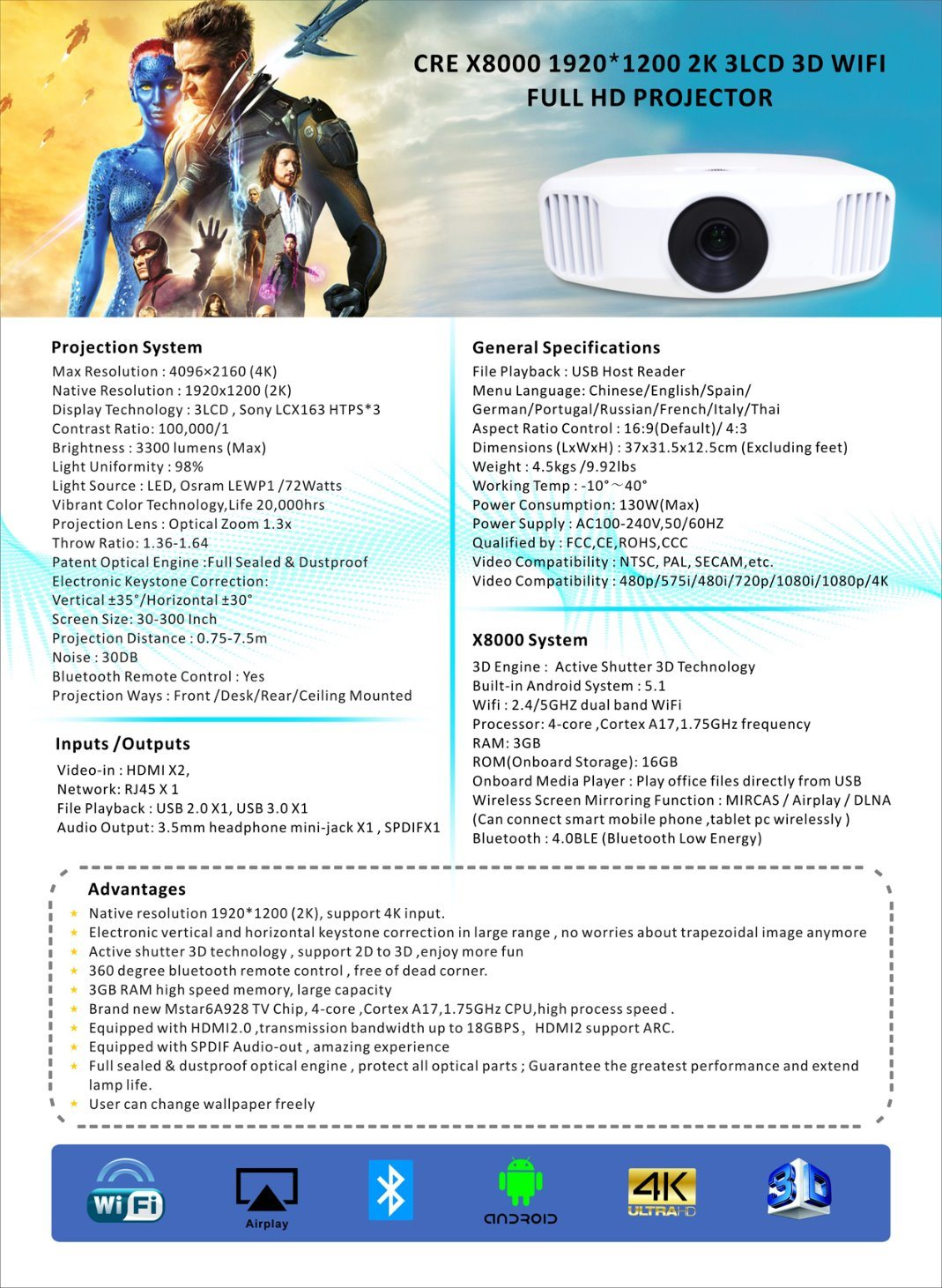 china 5000 lumen led projector 30w 118mm r7s led photos pictures made in. Black Bedroom Furniture Sets. Home Design Ideas