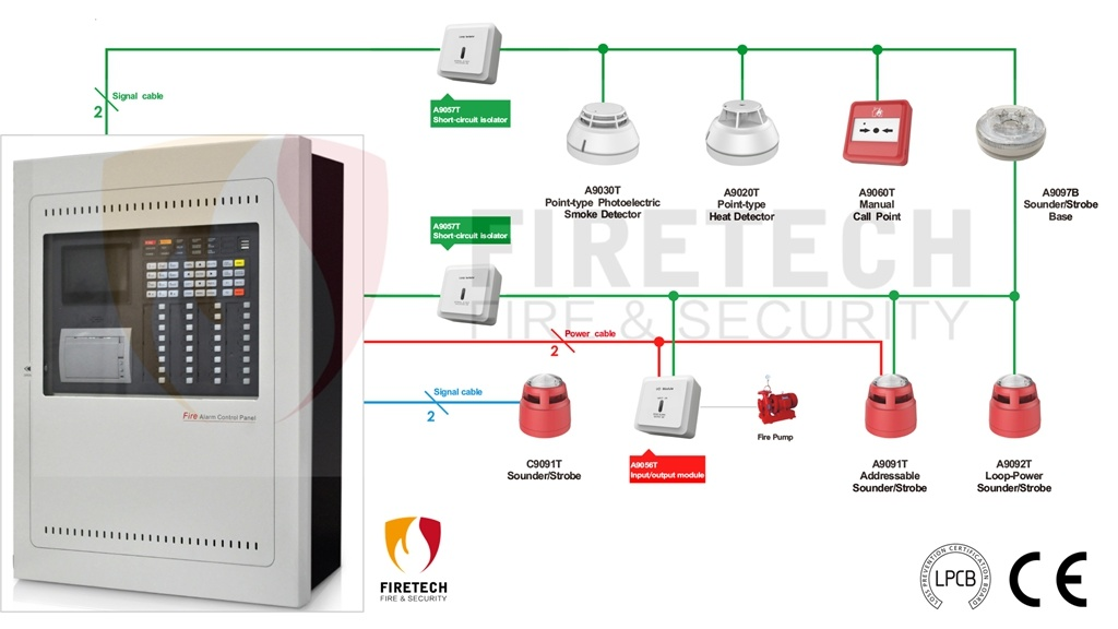 china lpcb addressable fire alarm system i/o module