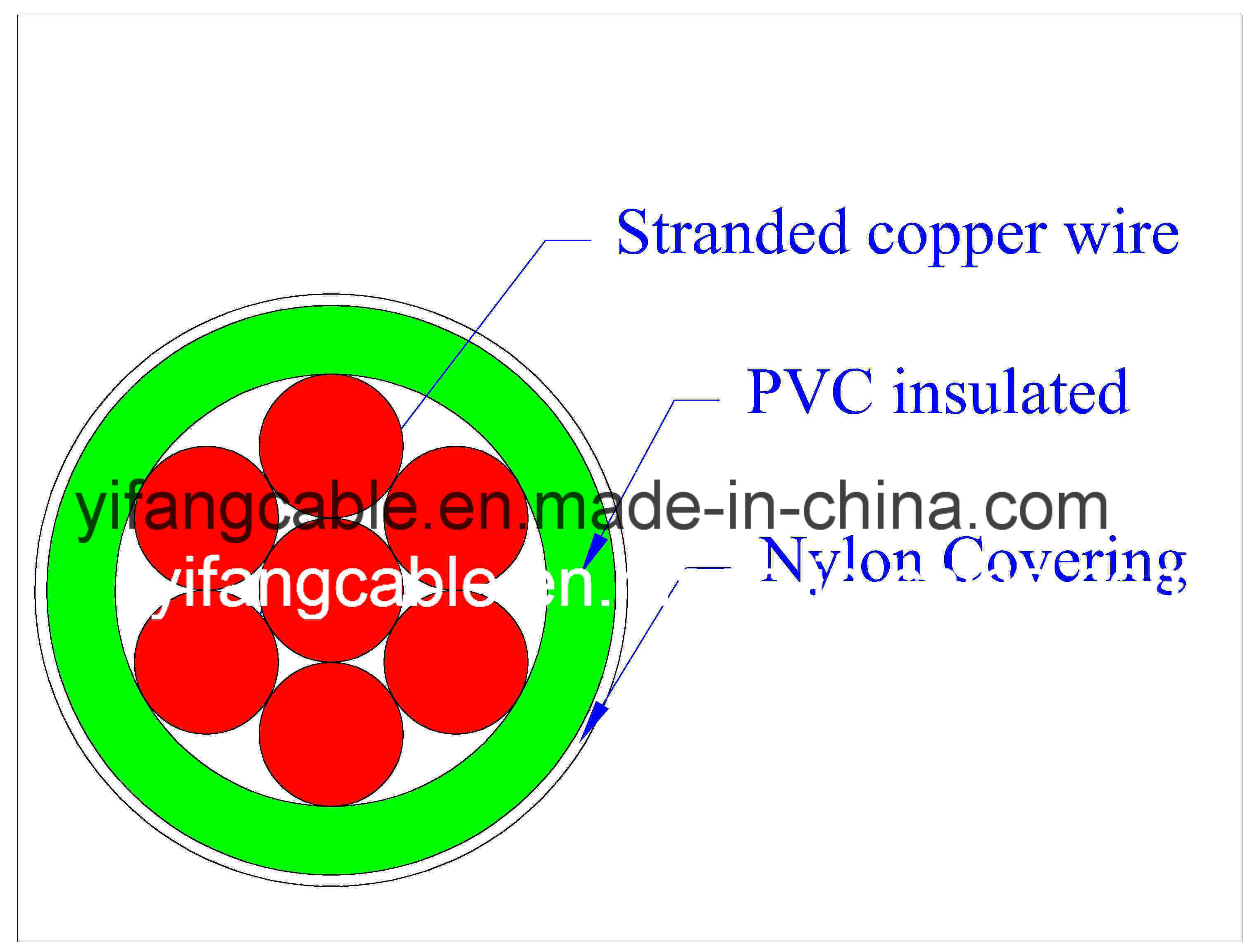 China Thhn/Thwn, Thw, Nylon Covering Cable - China PVC Electric Wire ...