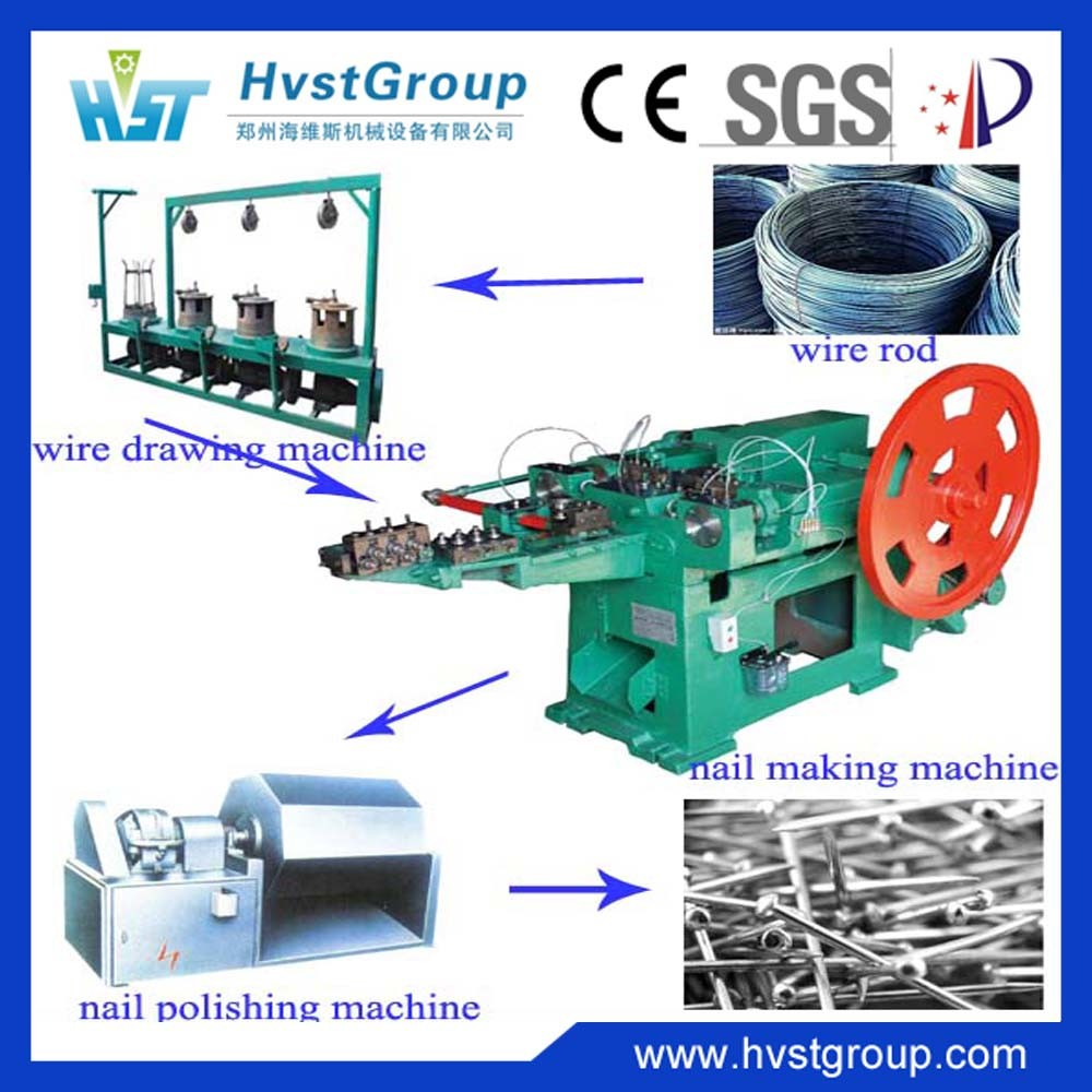 China Full-Automatic Common Steel/Iron Nail Making Machine with Hot ...